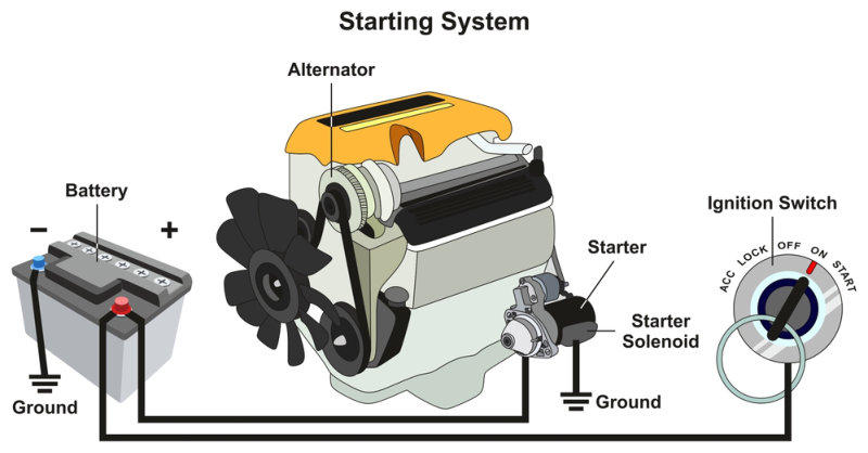 electrical diagram toytechs automotive kansas city